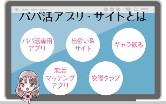 パパ活アプリ・サイト