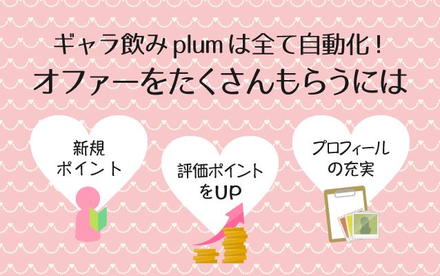 ギャラ飲みplumの使い方を解説!登録・審査〜報酬受取まで | パパ活マニュアル