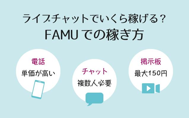 ライブチャットFAMUのメールのみパパ活で稼ぐコツを運営者に取材してきた