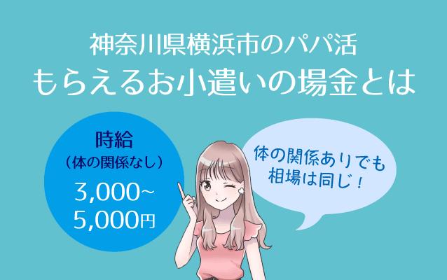 神奈川県横浜市でパパ活ってどう?お手当の相場金額やパパの見つけ方