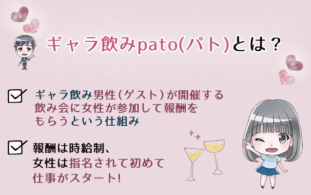 ギャラ飲みpato(パト)とは?